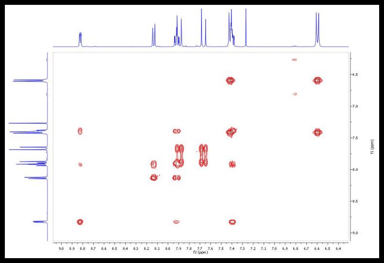 ChemSpider | Help - Uploading Spectra